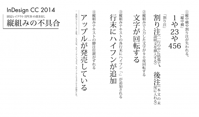 InDesign CC 2014 固定レイアウトEPUBの不具合