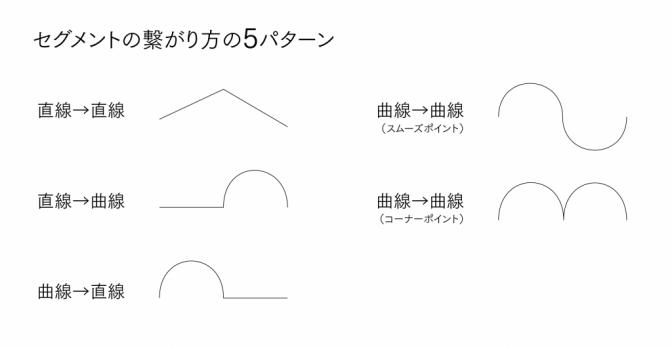 Adobe Illustrator CC 2014ScreenSnapz001