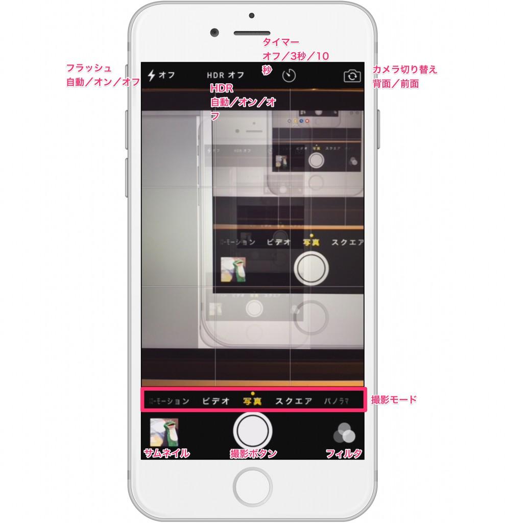 デジタルコンテンツ用の写真/動画をiPhoneで準備