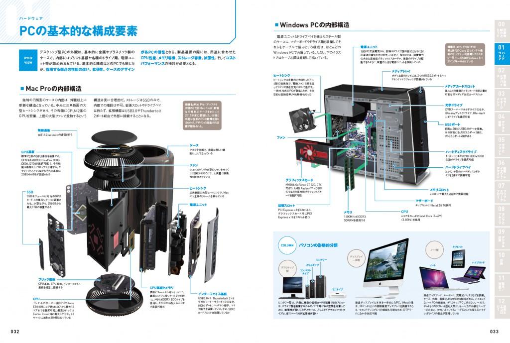 「DTP&印刷スーパーしくみ事典 2015」が発売されます