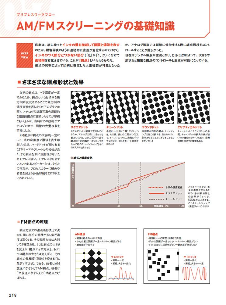 「DTP&印刷スーパーしくみ事典 2015」PDF版リリースとアンケートキャンペーンが始まりました