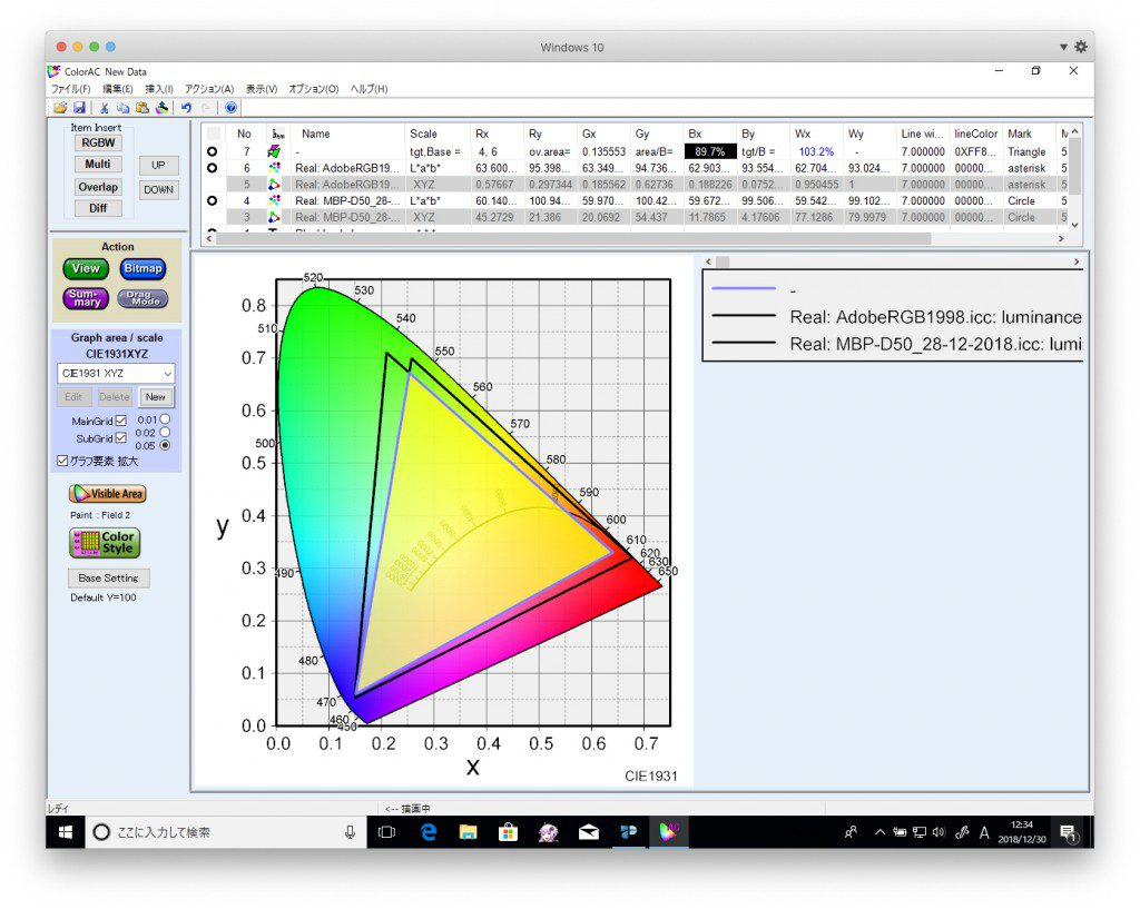 MacBook Pro 2018 ディスプレイの色域を検証してみた