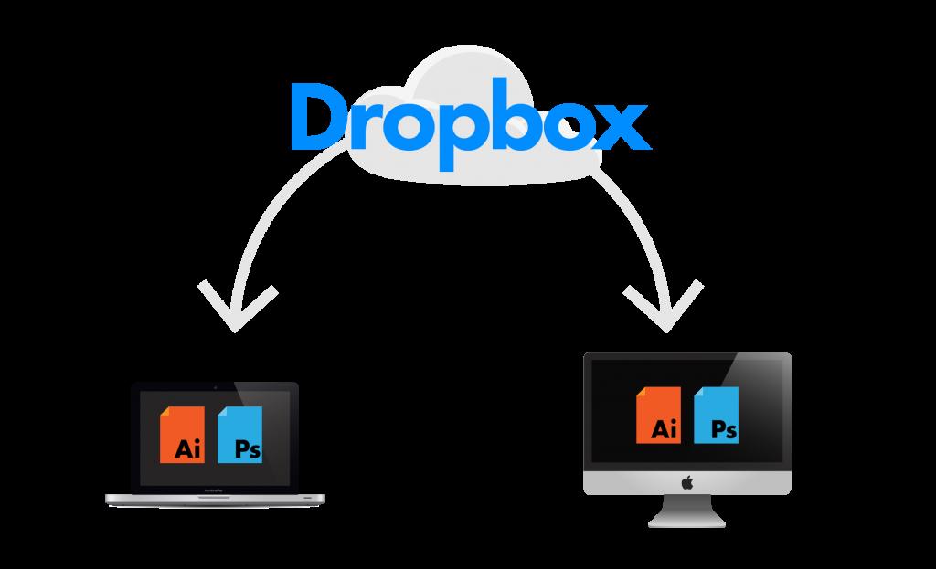 2台のMacの書類フォルダやデスクトップファイルをDropboxでシンクロさせる