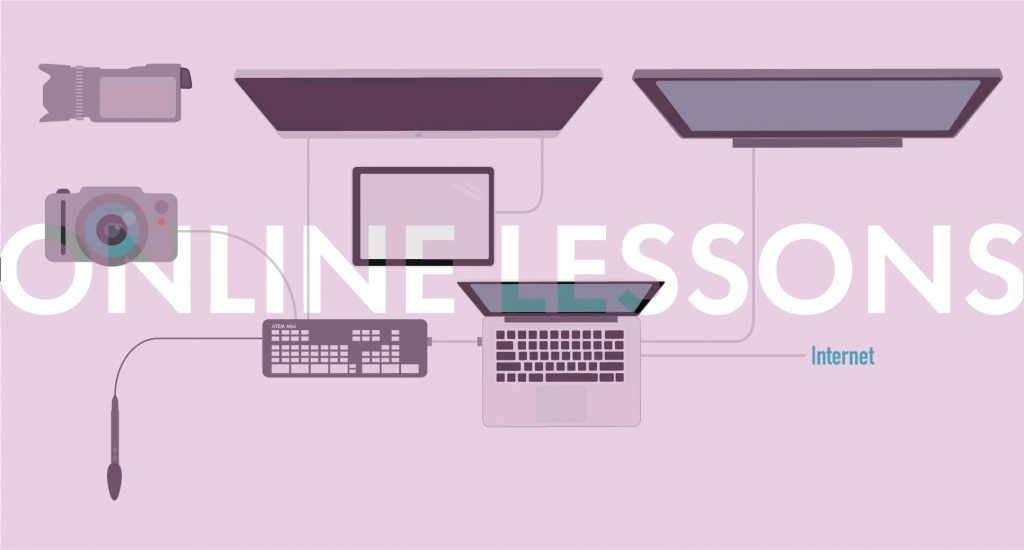 Mac2台を使ったオンライン授業(会議)の体制